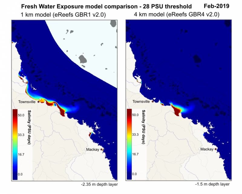 Freshwater exposure eReefs model comparison