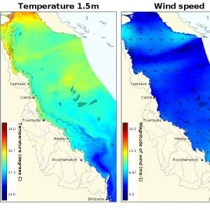 Daily average of temperature, wind, salinity and current